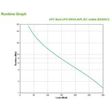 APC Back UPS gruppo di continuità (UPS) A linea interattiva 500 VA 300 W 3 presa(e) AC