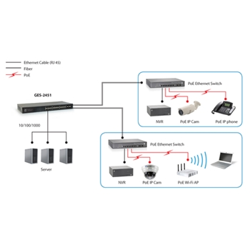LevelOne GES-2451 switch di rete Gigabit Ethernet (10/100/1000) Nero